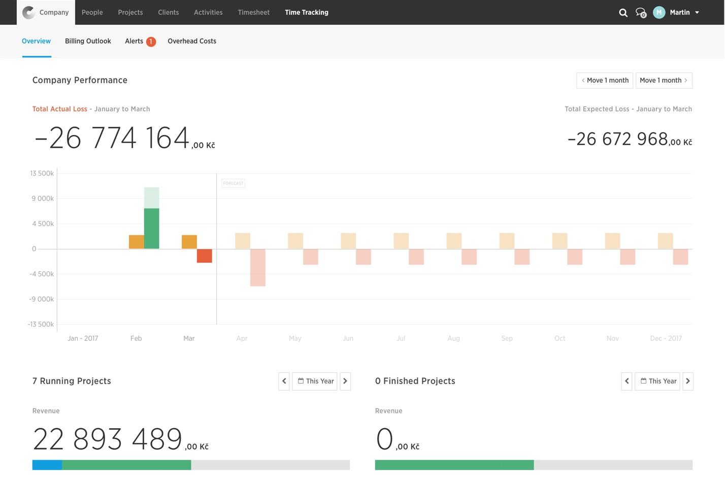 timesheet time tracking app costlocker